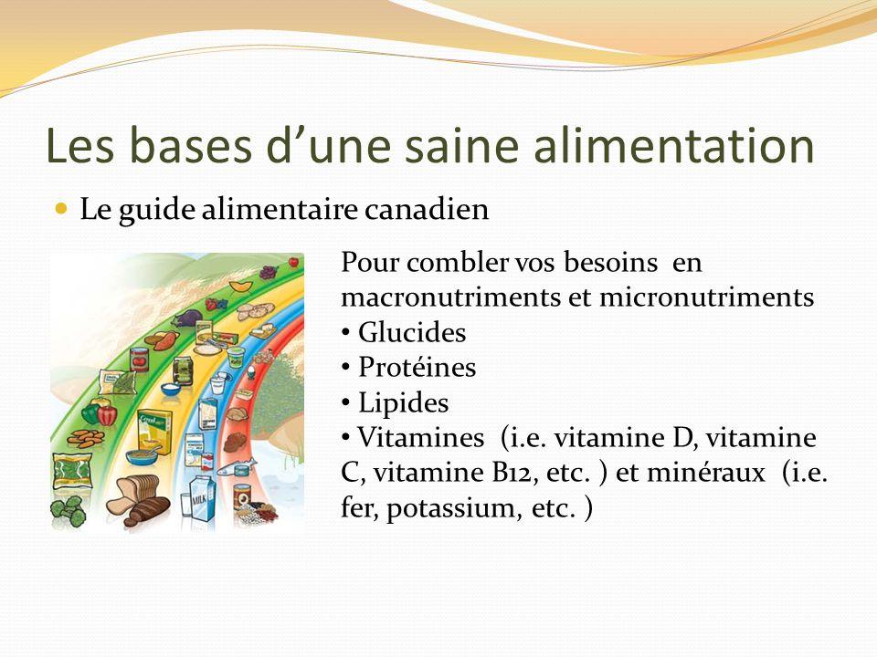 Les bases dune saine alimentation Variété daliments provenant des quatres groupes alimentaires Fruits et légumes Produits céréaliers Lait et substituts Viande et substituts Gras et sucre en modération Beaucoup deau!