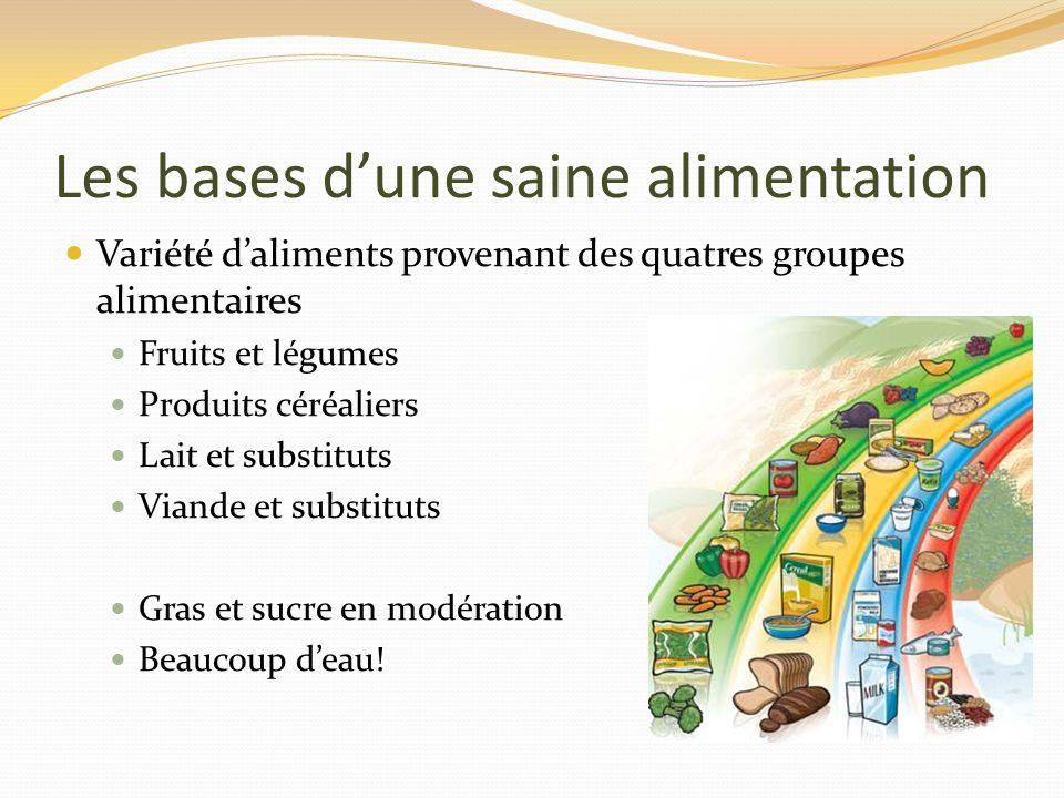 Les bases dune saine alimentation Variété daliments provenant des quatres groupes alimentaires Fruits et légumes Produits céréaliers Lait et substitut