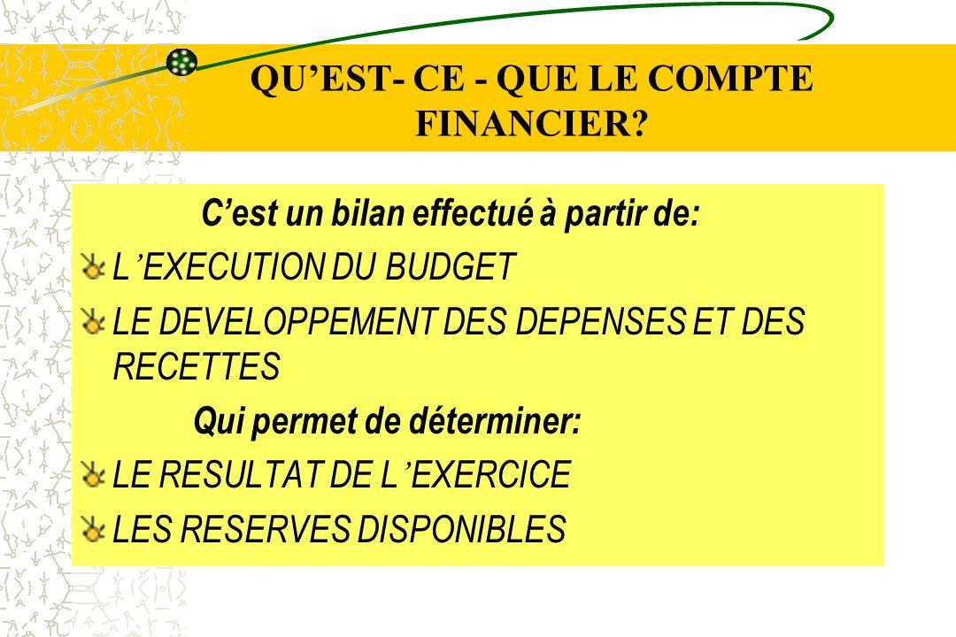 DEFINITIONS 1ère section FONCTIONNEMENT = SERVICE GENERAL + SERVICES SPECIAUX 2ème section = INVESTISSEMENTS