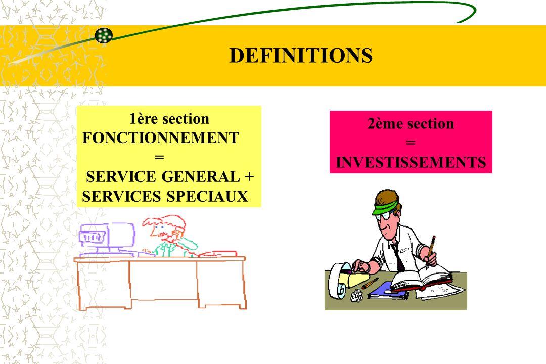 DEPENSESRECETTES INTITULE DES CHAPITRES MONTANT NET DES DEPENSES 2010 MONTANT NET DES DEPENSES 2009INTITULES DES CHAPITRES MONTANT NET DES RECETTES 2010 MONTANT NET DES RECETTES 2009 PREMIERE SECTION – SERVICE GENERAL Chapitre A1 Activit é s é ducatives et p é dagogiques103 026.48124 735.97 Chapitre 70Ventes prestations de services4 803.995 211.10 Chapitre A2 Activit é s p é dagogiques sur ressources sp é cifiques23 567.4914 890.03 Chapitre 741Subventions état280 336.98296 081.54 Chapitre BViabilisation211 669.85248 261.95 Chapitre 744Subvent.
