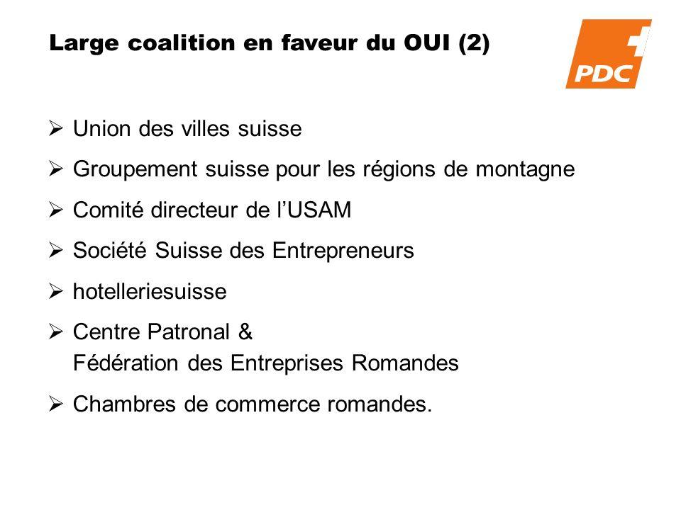 Large coalition en faveur du OUI (2) Union des villes suisse Groupement suisse pour les régions de montagne Comité directeur de lUSAM Société Suisse d