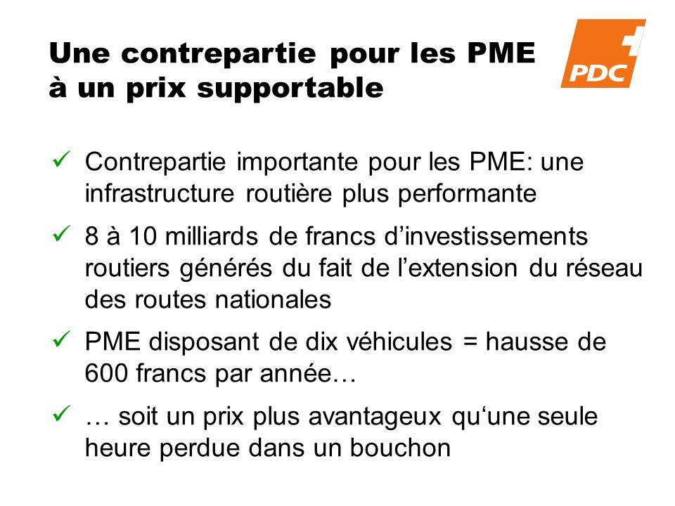 Une contrepartie pour les PME à un prix supportable Contrepartie importante pour les PME: une infrastructure routière plus performante 8 à 10 milliard