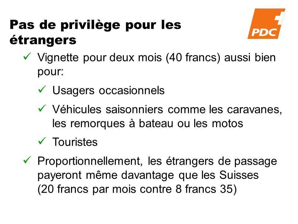 Pas de privilège pour les étrangers Vignette pour deux mois (40 francs) aussi bien pour: Usagers occasionnels Véhicules saisonniers comme les caravane