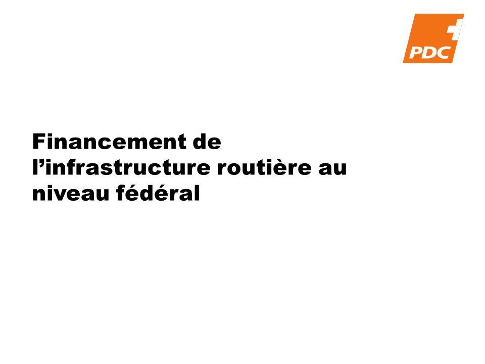 Financement de linfrastructure routière au niveau fédéral
