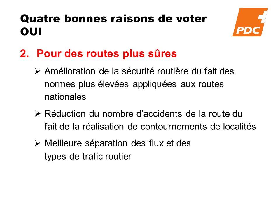 Quatre bonnes raisons de voter OUI 2.Pour des routes plus sûres Amélioration de la sécurité routière du fait des normes plus élevées appliquées aux ro