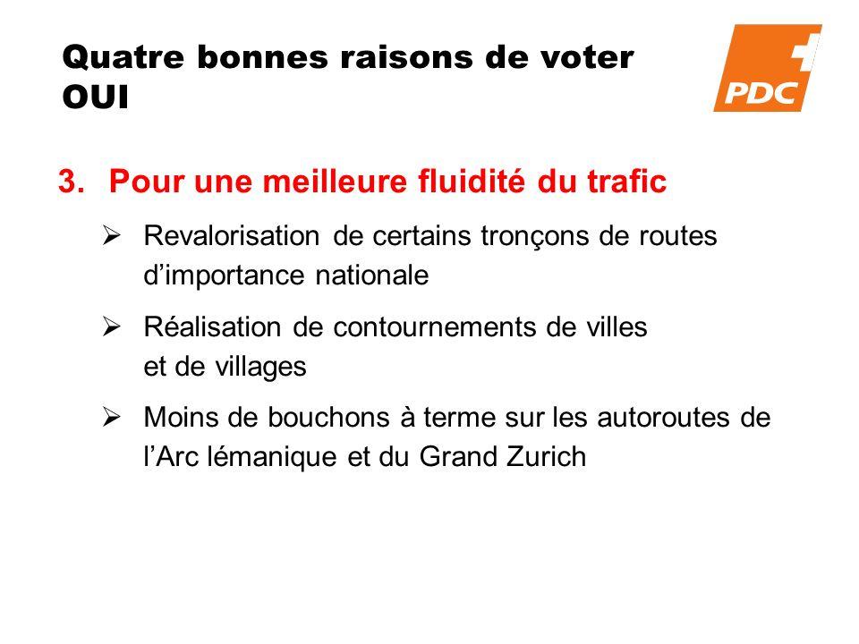 Quatre bonnes raisons de voter OUI 3.Pour une meilleure fluidité du trafic Revalorisation de certains tronçons de routes dimportance nationale Réalisa