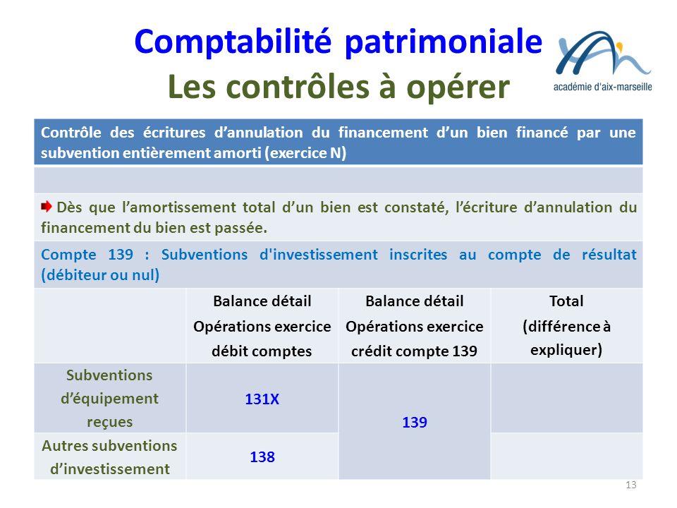 Comptabilité patrimoniale Les contrôles à opérer Contrôle des écritures dannulation du financement dun bien financé par une subvention entièrement amo