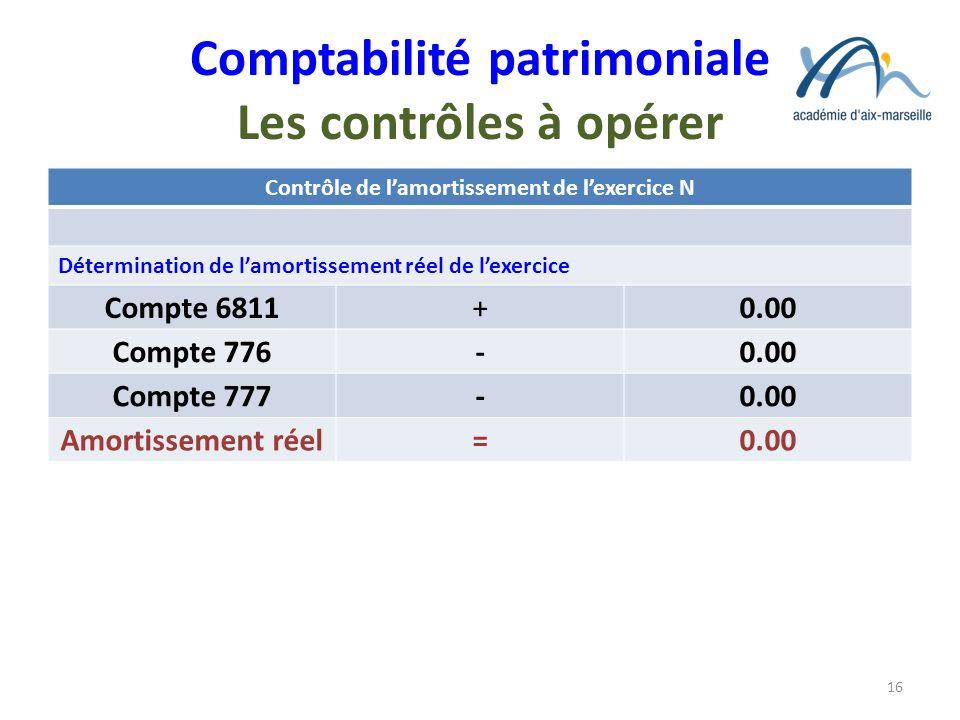 Comptabilité patrimoniale Les contrôles à opérer Contrôle de lamortissement de lexercice N Détermination de lamortissement réel de lexercice Compte 68