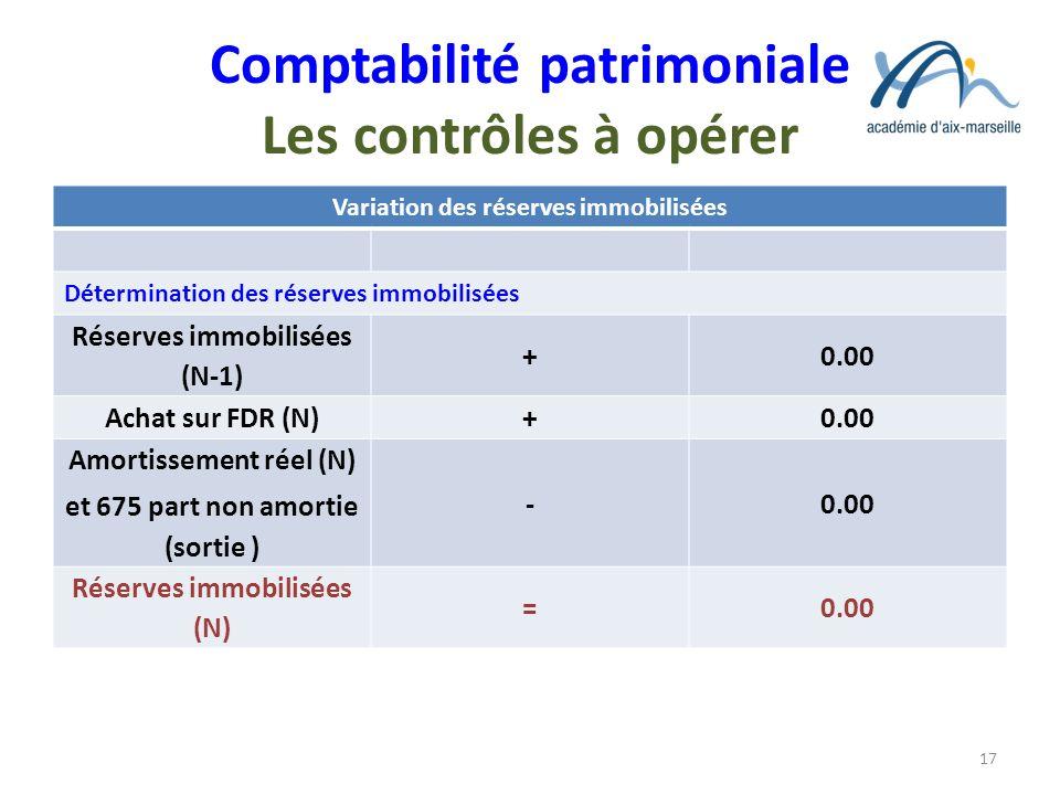 Comptabilité patrimoniale Les contrôles à opérer Variation des réserves immobilisées Détermination des réserves immobilisées Réserves immobilisées (N-