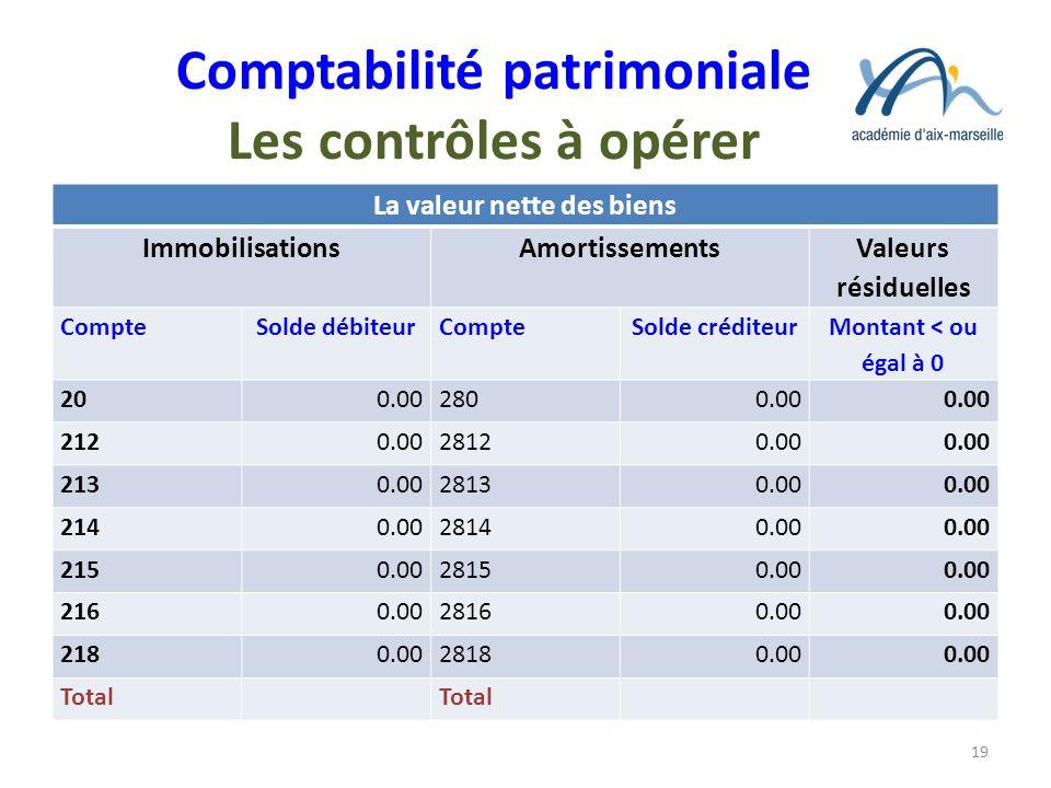 Comptabilité patrimoniale Les contrôles à opérer La valeur nette des biens ImmobilisationsAmortissements Valeurs résiduelles CompteSolde débiteurCompt