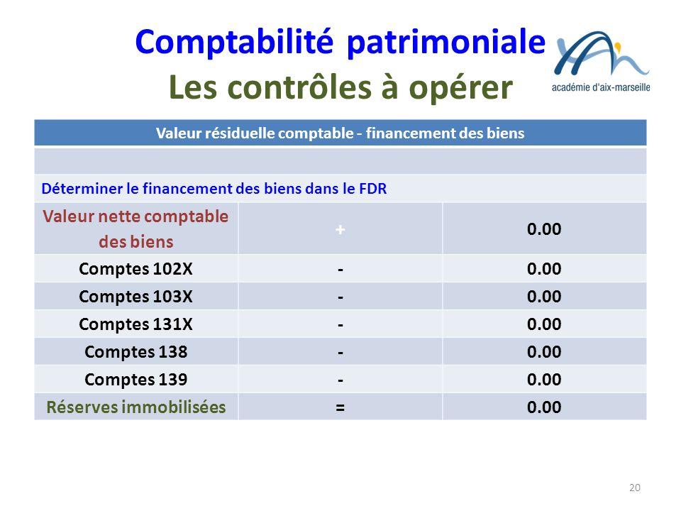 Comptabilité patrimoniale Les contrôles à opérer Valeur résiduelle comptable - financement des biens Déterminer le financement des biens dans le FDR V