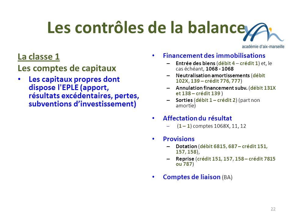 Les contrôles de la balance La classe 1 Les comptes de capitaux Les capitaux propres dont dispose l'EPLE (apport, résultats excédentaires, pertes, sub