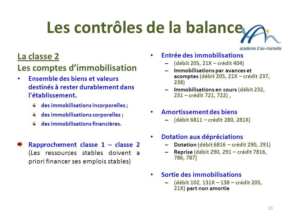 Les contrôles de la balance La classe 2 Les comptes dimmobilisation Ensemble des biens et valeurs destinés à rester durablement dans l'établissement.
