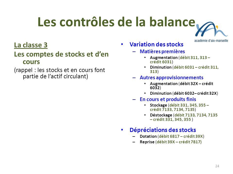 Les contrôles de la balance La classe 3 Les comptes de stocks et den cours (rappel : les stocks et en cours font partie de lactif circulant) Variation