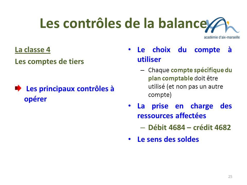 Les contrôles de la balance La classe 4 Les comptes de tiers Les principaux contrôles à opérer Le choix du compte à utiliser – Chaque compte spécifiqu