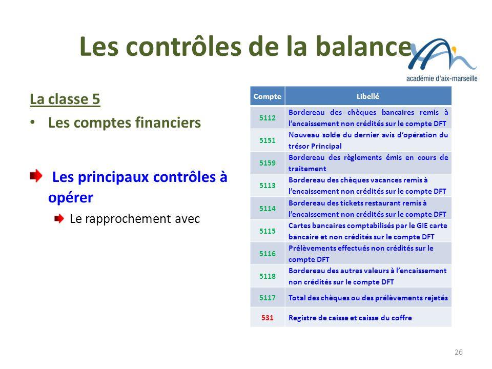 Les contrôles de la balance La classe 5 Les comptes financiers Les principaux contrôles à opérer Le rapprochement avec CompteLibellé 5112 Bordereau de