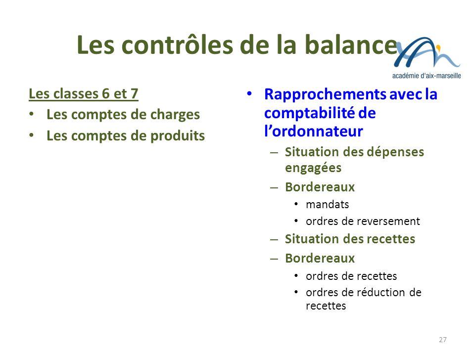Les contrôles de la balance Les classes 6 et 7 Les comptes de charges Les comptes de produits Rapprochements avec la comptabilité de lordonnateur – Si