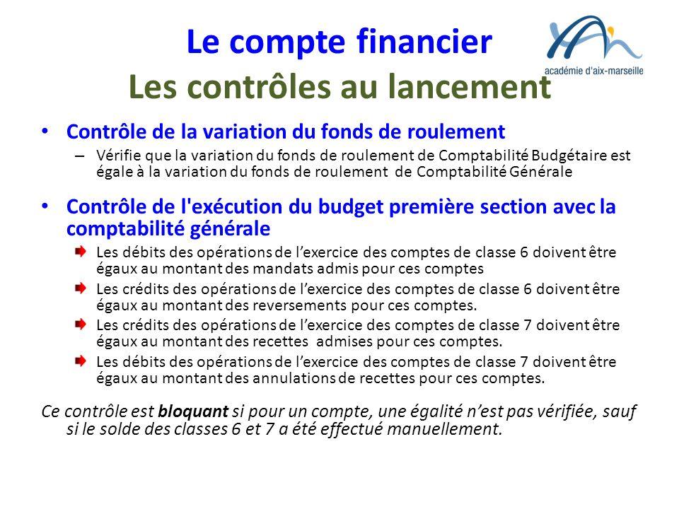 Le compte financier Les contrôles au lancement Contrôle de la variation du fonds de roulement – Vérifie que la variation du fonds de roulement de Comp