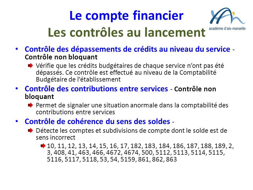 Le compte financier Les contrôles au lancement Contrôle des dépassements de crédits au niveau du service - Contrôle non bloquant Vérifie que les crédi
