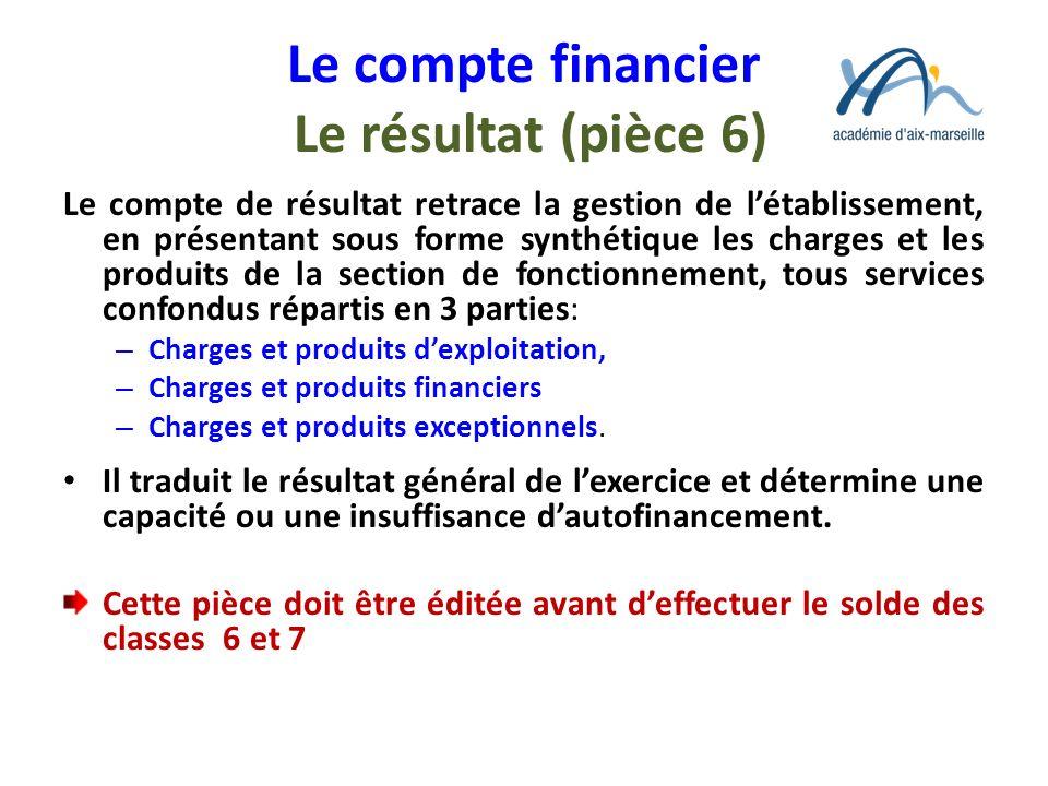 Le compte financier Le résultat (pièce 6) Le compte de résultat retrace la gestion de létablissement, en présentant sous forme synthétique les charges