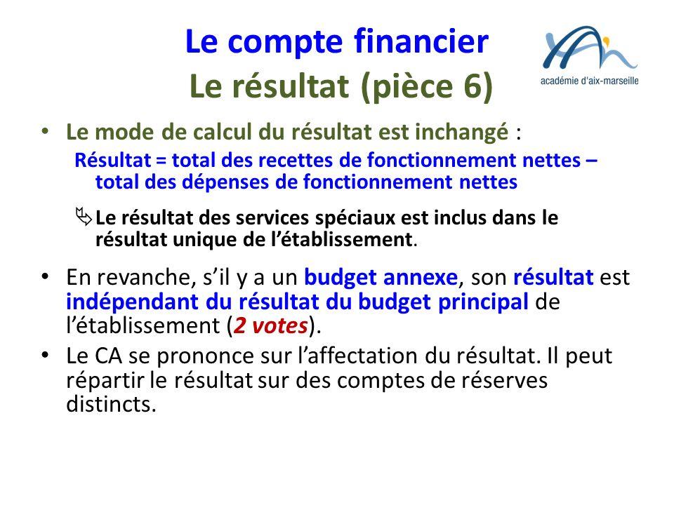 Le compte financier Le résultat (pièce 6) Le mode de calcul du résultat est inchangé : Résultat = total des recettes de fonctionnement nettes – total