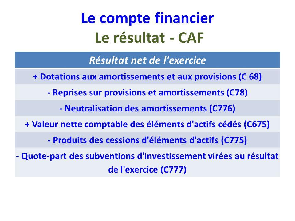 Le compte financier Le résultat - CAF Résultat net de l'exercice + Dotations aux amortissements et aux provisions (C 68) - Reprises sur provisions et