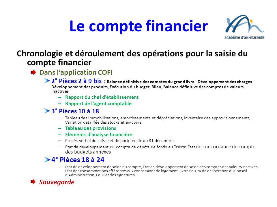 Le compte financier Chronologie et déroulement des opérations pour la saisie du compte financier Dans lapplication COFI 2° Pièces 2 à 9 bis : Balance