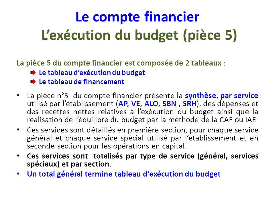 Le compte financier Lexécution du budget (pièce 5) La pièce 5 du compte financier est composée de 2 tableaux : Le tableau dexécution du budget Le tabl