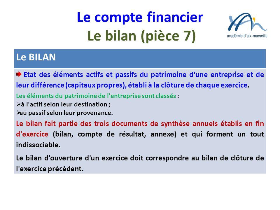 Le compte financier Le bilan (pièce 7) Le BILAN Etat des éléments actifs et passifs du patrimoine d'une entreprise et de leur différence (capitaux pro