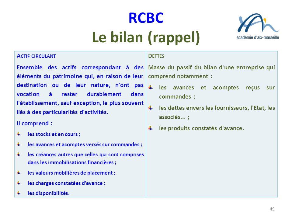 RCBC Le bilan (rappel) A CTIF CIRCULANT Ensemble des actifs correspondant à des éléments du patrimoine qui, en raison de leur destination ou de leur n