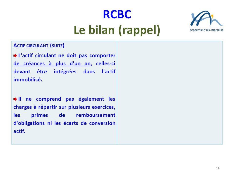 RCBC Le bilan (rappel) A CTIF CIRCULANT ( SUITE ) L'actif circulant ne doit pas comporter de créances à plus d'un an, celles-ci devant être intégrées