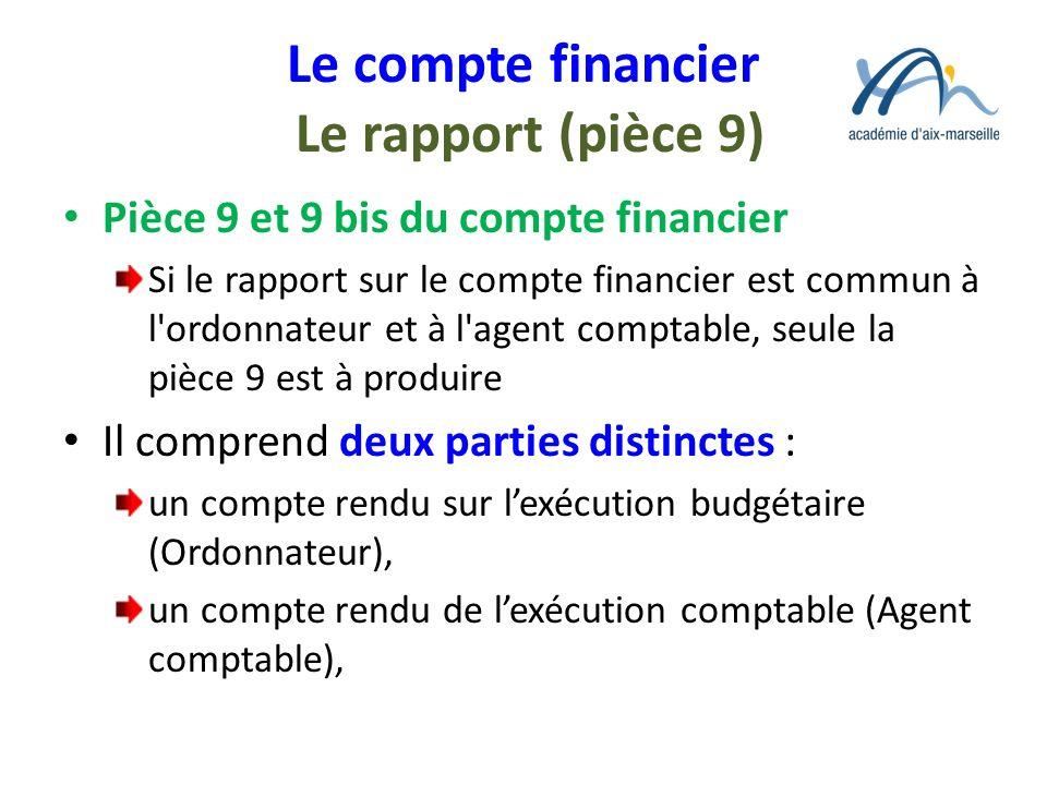 Le compte financier Le rapport (pièce 9) Pièce 9 et 9 bis du compte financier Si le rapport sur le compte financier est commun à l'ordonnateur et à l'