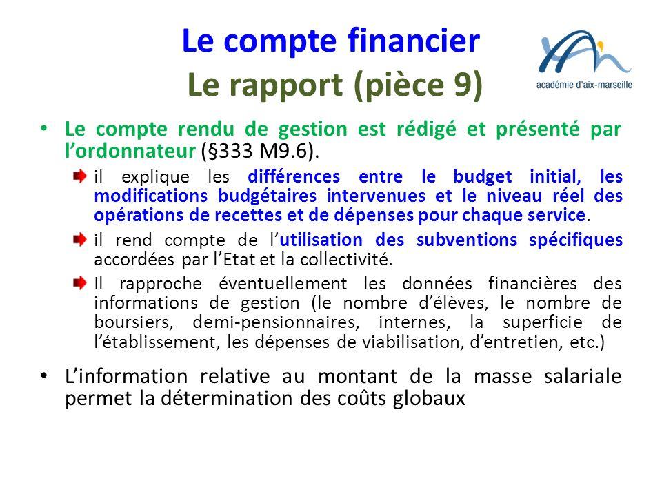 Le compte financier Le rapport (pièce 9) Le compte rendu de gestion est rédigé et présenté par lordonnateur (§333 M9.6). il explique les différences e