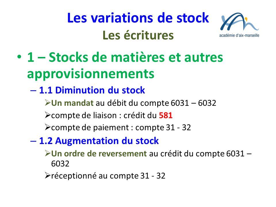 Les variations de stock Les écritures 1 – Stocks de matières et autres approvisionnements – 1.1 Diminution du stock Un mandat au débit du compte 6031