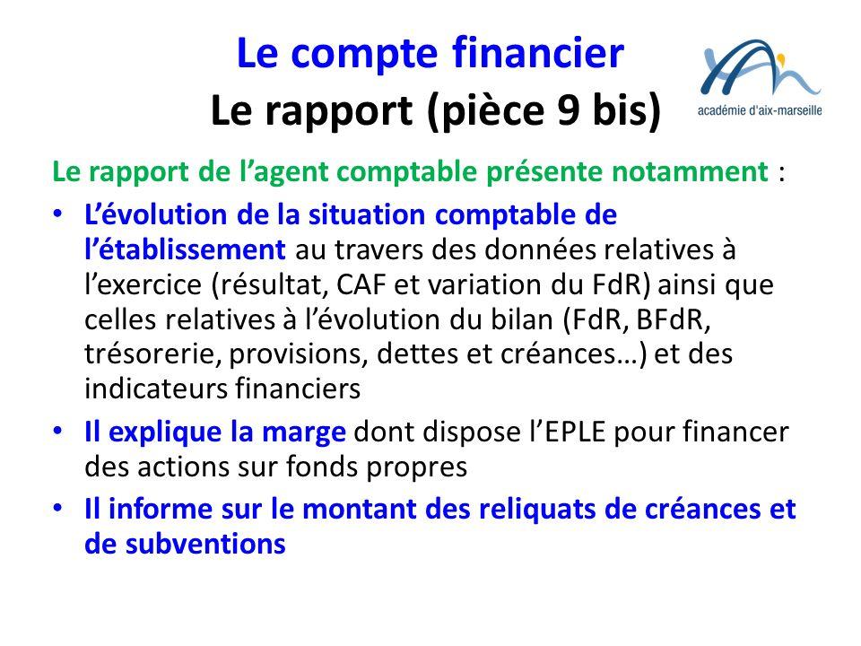 Le compte financier Le rapport (pièce 9 bis) Le rapport de lagent comptable présente notamment : Lévolution de la situation comptable de létablissemen