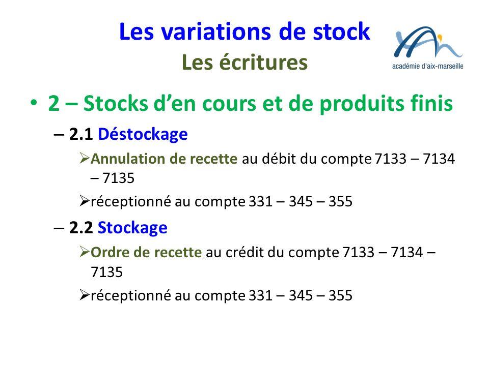 Les variations de stock Les écritures 2 – Stocks den cours et de produits finis – 2.1 Déstockage Annulation de recette au débit du compte 7133 – 7134