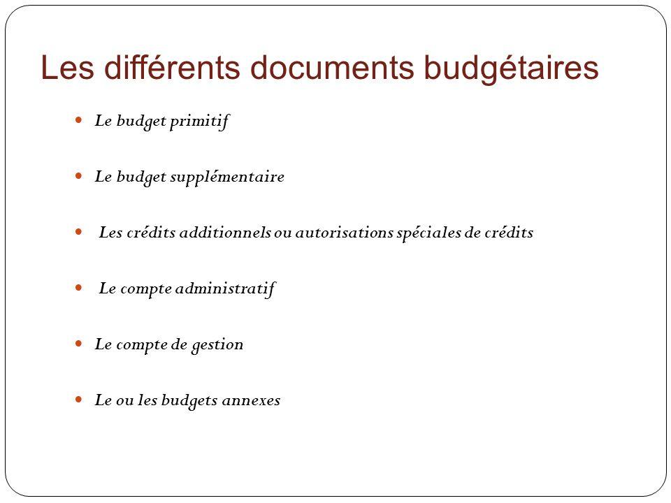 Les différents documents budgétaires Le budget primitif Le budget supplémentaire Les crédits additionnels ou autorisations spéciales de crédits Le com