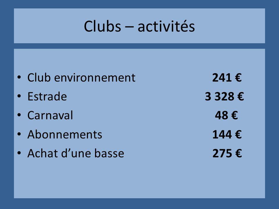 Clubs – activités Club environnement241 Estrade 3 328 Carnaval 48 Abonnements 144 Achat dune basse 275
