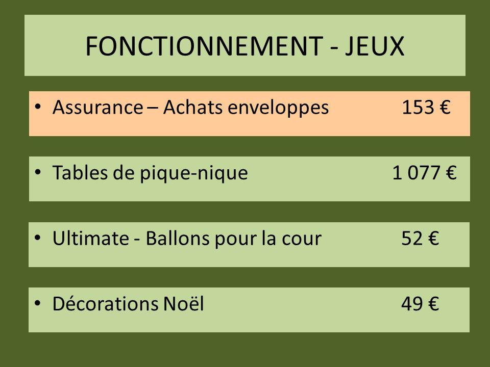 FONCTIONNEMENT - JEUX Ultimate - Ballons pour la cour 52 Décorations Noël 49 Tables de pique-nique 1 077 Assurance – Achats enveloppes 153