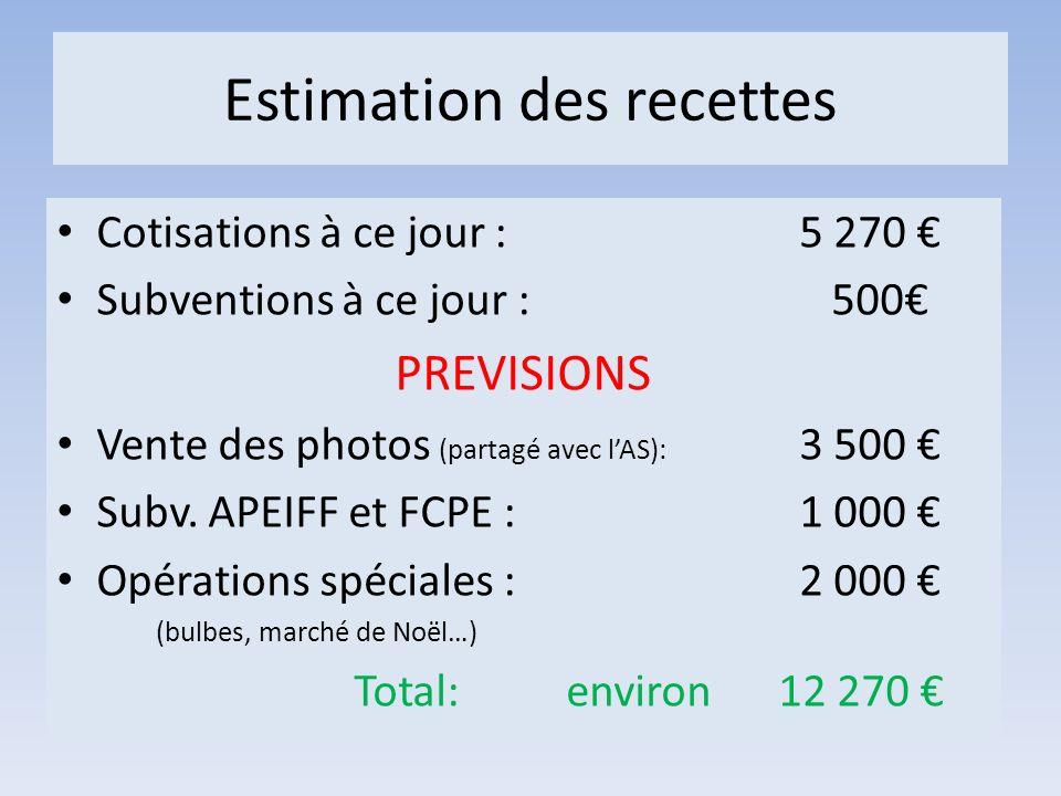 Estimation des recettes Cotisations à ce jour :5 270 Subventions à ce jour : 500 PREVISIONS Vente des photos (partagé avec lAS): 3 500 Subv.