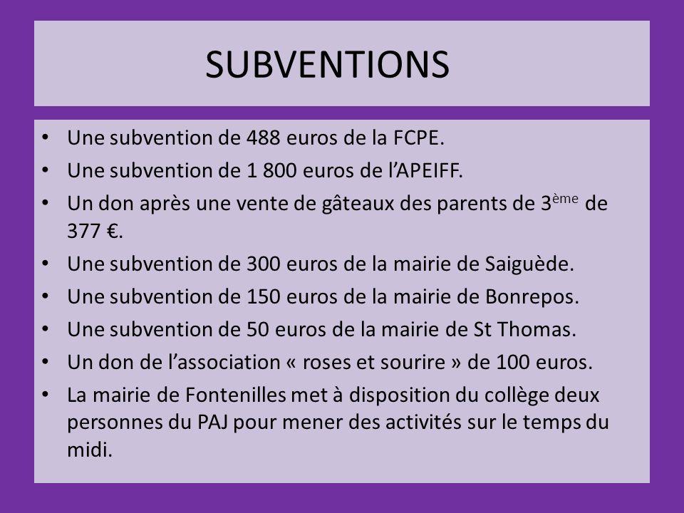 SITUATION COMPTABLE AU 03/09/2013 COMPTE chèques: + 10 709,82 Liquide: + 71,98 TOTAL: + 10 781,8