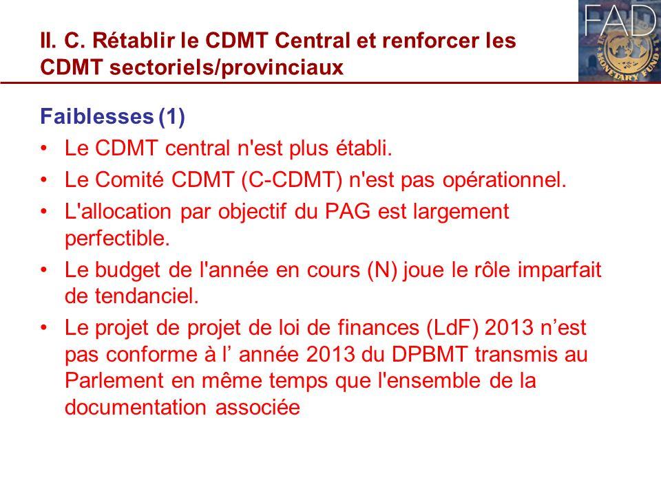II. C. Rétablir le CDMT Central et renforcer les CDMT sectoriels/provinciaux Faiblesses (1) Le CDMT central n'est plus établi. Le Comité CDMT (C-CDMT)