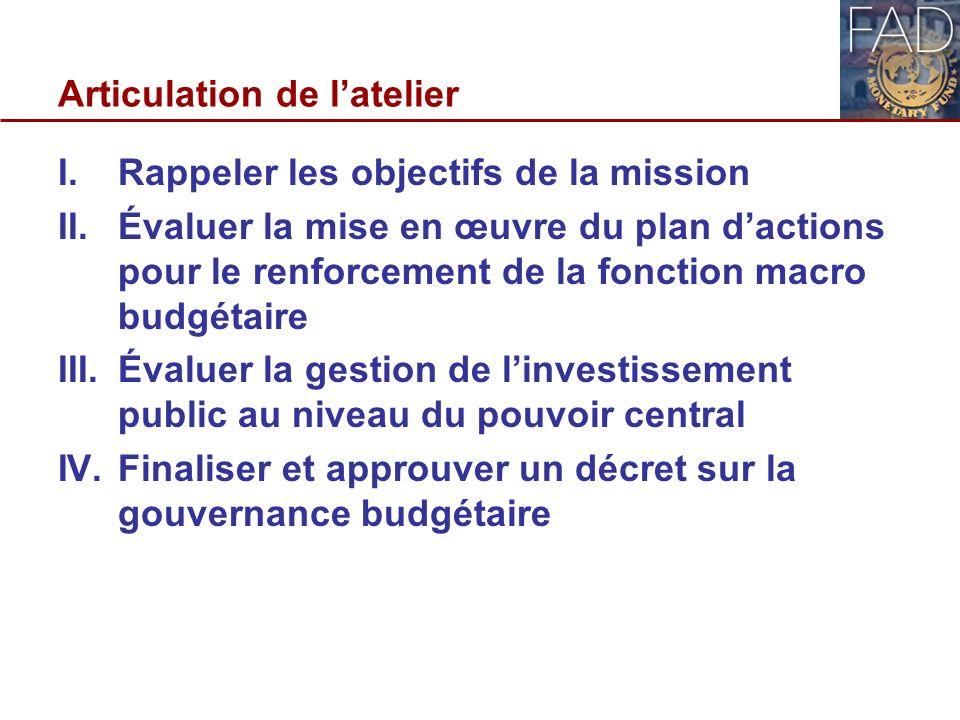 Articulation de latelier I.Rappeler les objectifs de la mission II.Évaluer la mise en œuvre du plan dactions pour le renforcement de la fonction macro