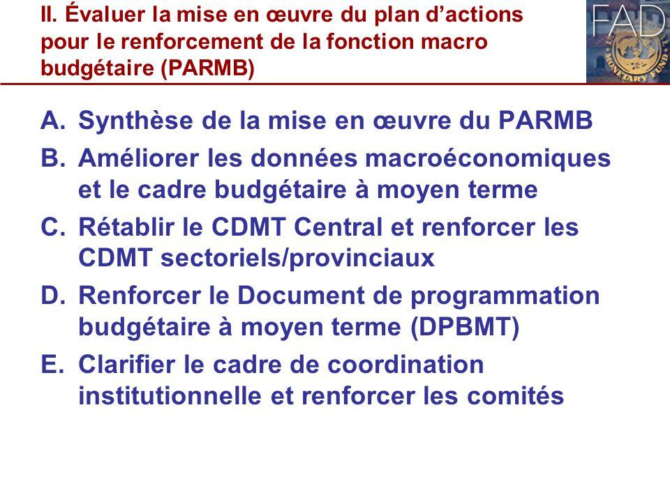 II. Évaluer la mise en œuvre du plan dactions pour le renforcement de la fonction macro budgétaire (PARMB) A.Synthèse de la mise en œuvre du PARMB B.A