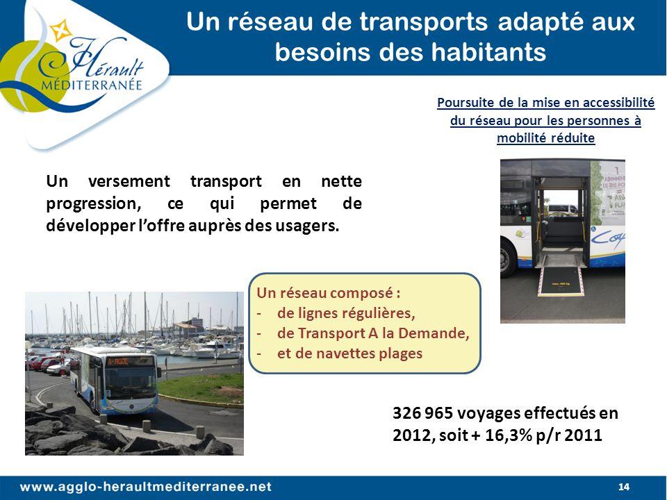 14 Un réseau de transports adapté aux besoins des habitants Un versement transport en nette progression, ce qui permet de développer loffre auprès des