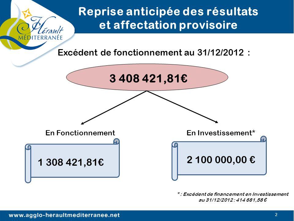 Reprise anticipée des résultats et affectation provisoire 3 408 421,81 Excédent de fonctionnement au 31/12/2012 : 1 308 421,81 2 100 000,00 En Fonctio
