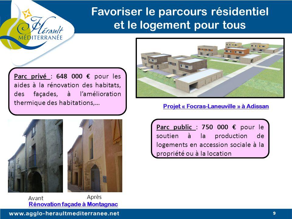 9 Favoriser le parcours résidentiel et le logement pour tous Projet « Focras-Laneuville » à Adissan Rénovation façade à Montagnac Avant Après Parc pub