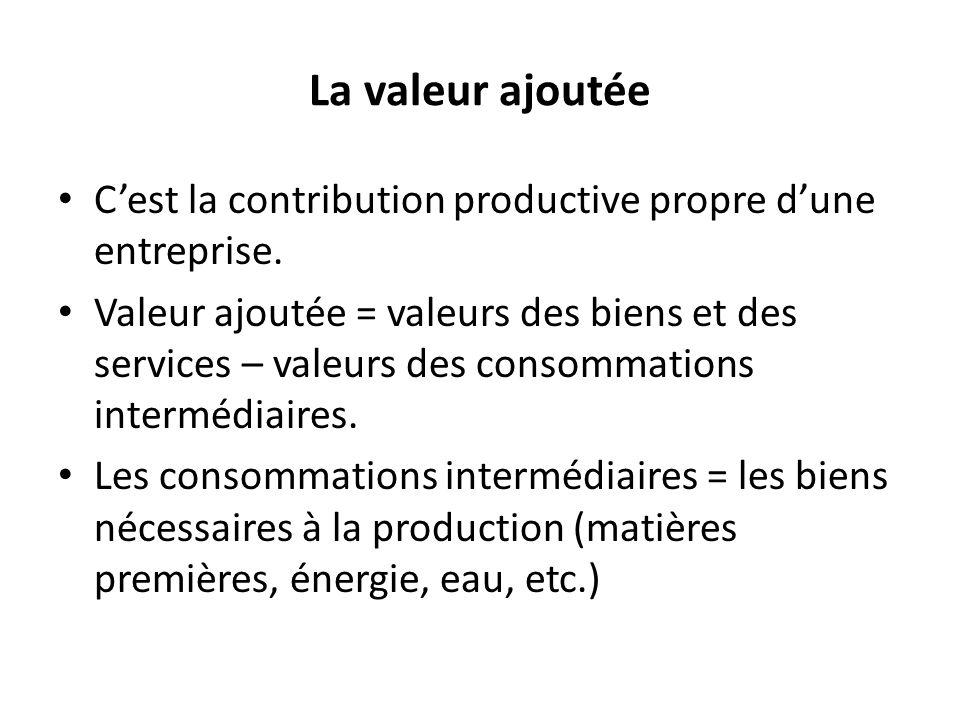 La valeur ajoutée Cest la contribution productive propre dune entreprise.