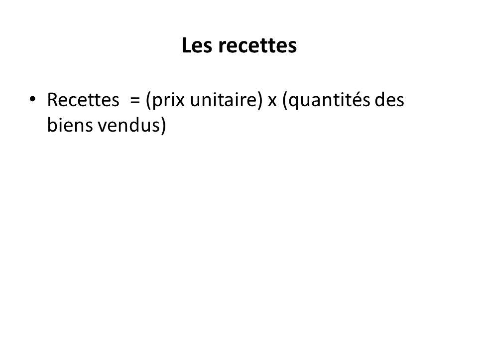 Les recettes Recettes = (prix unitaire) x (quantités des biens vendus)