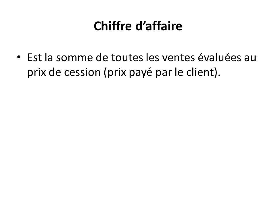 Chiffre daffaire Est la somme de toutes les ventes évaluées au prix de cession (prix payé par le client).
